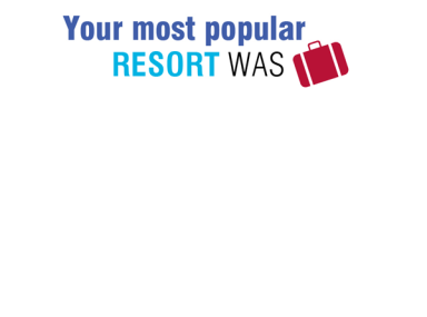 Your most popular resort was...